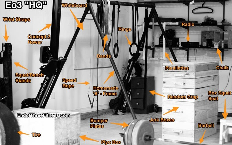 I believe in Street Parking, do you? – My Garage Gym