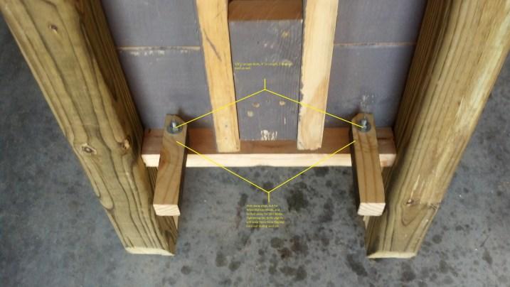 SLED-DIY11 Peg Description