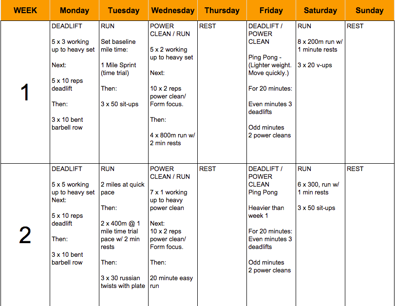 4-Week One Barbell Workout Program (Free)