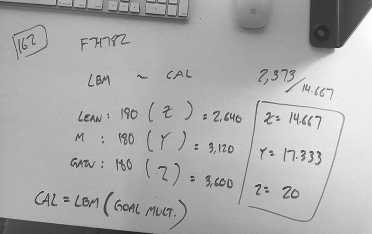 how to count macros, flexible dieting, if it fits your macros