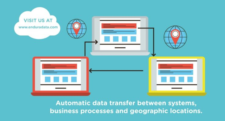 Automatic data transfer software