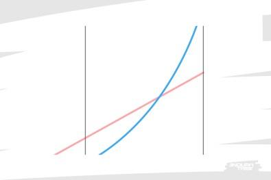 """Passé le """"trou"""" du milieu de débattement, le ressort pneumatique fait preuve de progressivité. plus la fin approche, plus sa raideur a tendance à augmenter."""