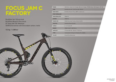 Jam C Factory - 4999 euros - 13,3kg