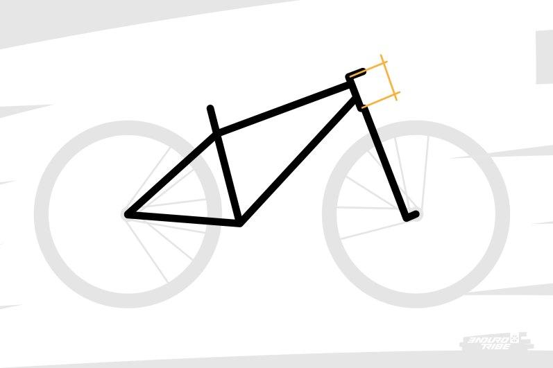 On parle communément d'un triangle avant... Mais dans la réalité, c'est plutôt un quadrilatère dont un des côtés est bien plus petit que les trois autres, au point de suggérer un triangle. Ce côté rabougri, il s'agit de la douille de direction, mesurée de son pied à son sommet.