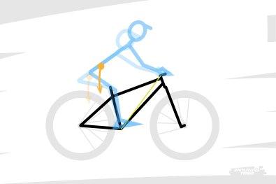 En parlant de pilote et d'ergonomie, revenons un peu sur sa morphologie et sa position sur le vélo. Lorsqu'il est debout, le pilote a la capacité de faire varier la position de son centre de gravité.