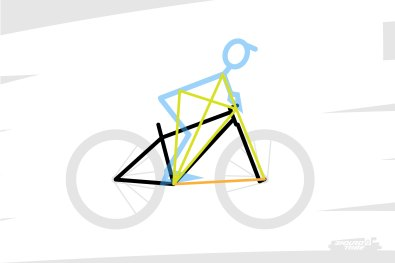 Dans la logique des triangles d'appuis du pilote et du vélo, c'est donc la distance clé, la réelle base sur laquelle repose véritablement les points de repères cruciaux du pilote !
