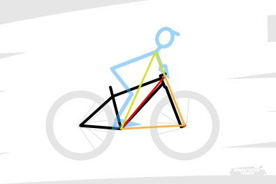 Lorsque l'on superpose les deux triangles d'appuis, du pilote et du vélo, on constate que le segment reach & stack en constitue l'interface. Une illustration de plus de son importance...