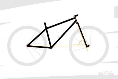 L'importance de l'angle de direction ! Rappelons qu'il s'agit ni plus ni moins de l'angle formé par cet ensemble, avec l'horizontale.