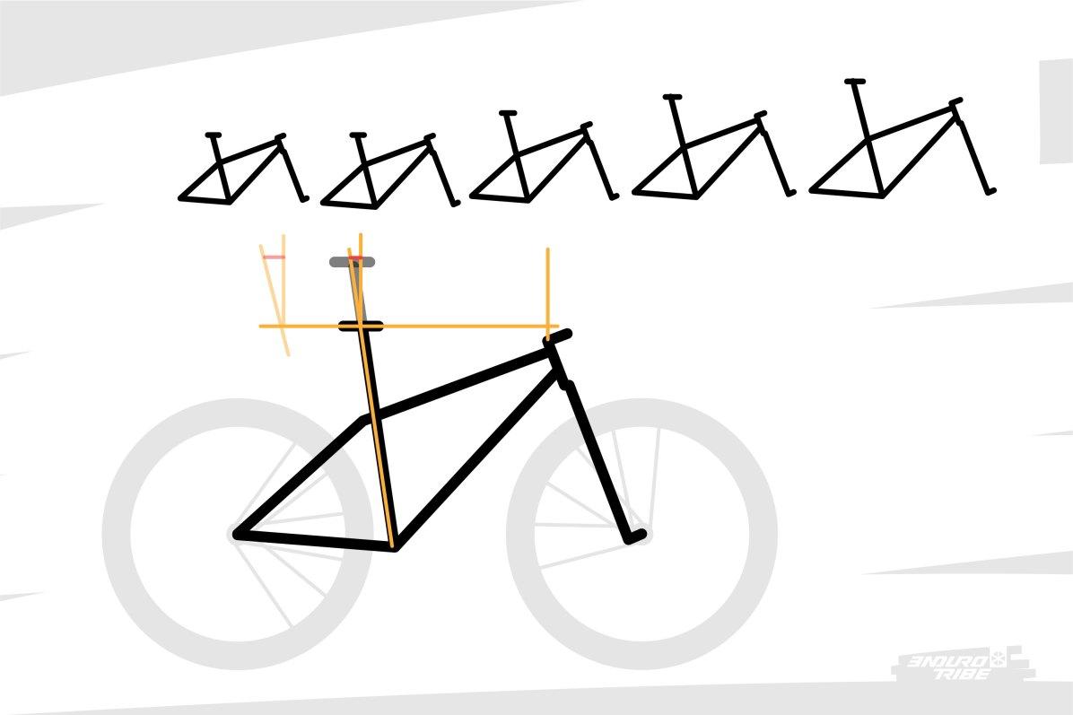 Maintenant, les marques proposent 4 voir 5 tailles par vélo. Le tube de selle plus redressé peut permettre à ceux qui ont la même longueur de buste d'utiliser des longueurs de tube supérieur plus proches, quelle que soit la hauteur de selle.