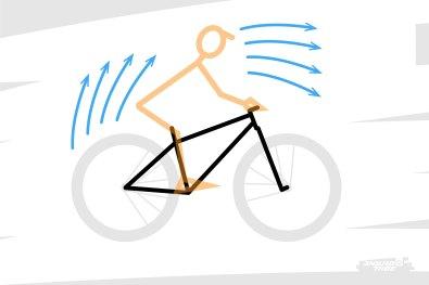 En actionnant les freins, on a tous déjà expérimenté la force avec laquelle tout est déporté vers l'avant. Avec une fourche télescopique même réglée aux petits oignons, le vélo se tasse de l'avant, et l'on fait clairement des pompes avec les bras sur le cintre pour éviter de passer par dessus le guidon.