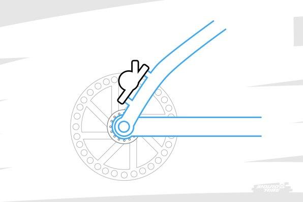 """Autre solution, faire usage d'une cinématique qui place l'articulation entre bases et haubans sur l'axe de rotation de la roue arrière. C'est le cas des Orbea, Trek et Devinci - entre autres - en ce début d'années 2020. En fixant l'étrier sur les haubans, le triangle arrière dans son ensemble est utilisé comme un système le faisant """"flotter"""". En fonction de la position dans le débattement, la résultante des forces de freinage n'a plus la même orientation et donc fait varier l'Anti-rise au cours du débattement."""