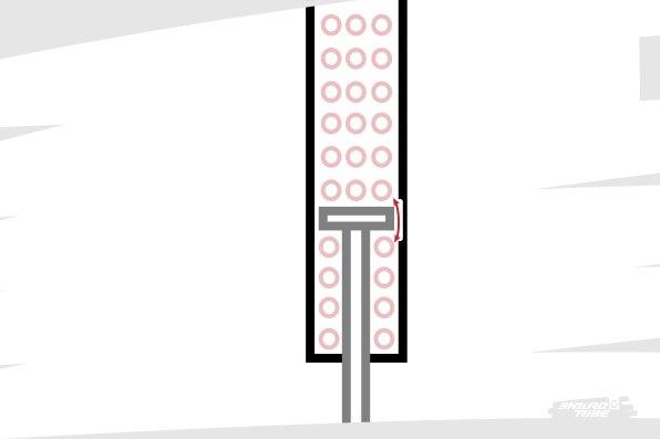 Lorsque le piston passe à son niveau, une connexion se créée entre les deux chambres. Si l'une est plus fortement pressurisée que l'autre, de l'air est échangé. Après quelques mouvements, les deux chambres s'égalisent.