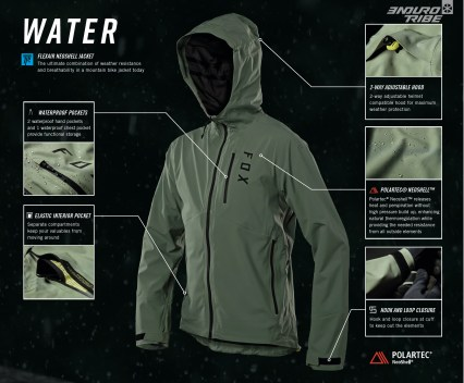 Grosse nouveauté et pas des moindres selon Fox : la veste Flexair Neoshell Water.