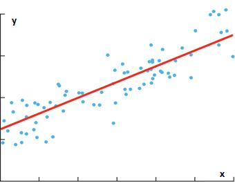 regresyon analizi 2