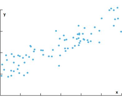 regresyon-analizi