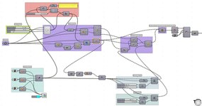 esempio di modellazione generativa