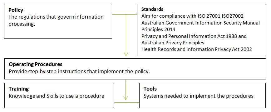 ISP graphic1