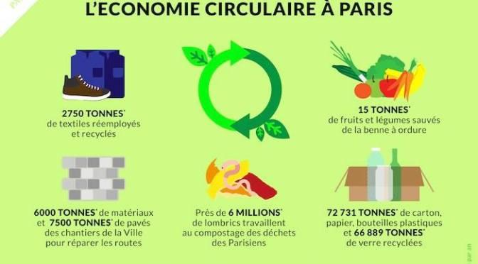 COP 21: Riduzione emissioni o barbarie genova