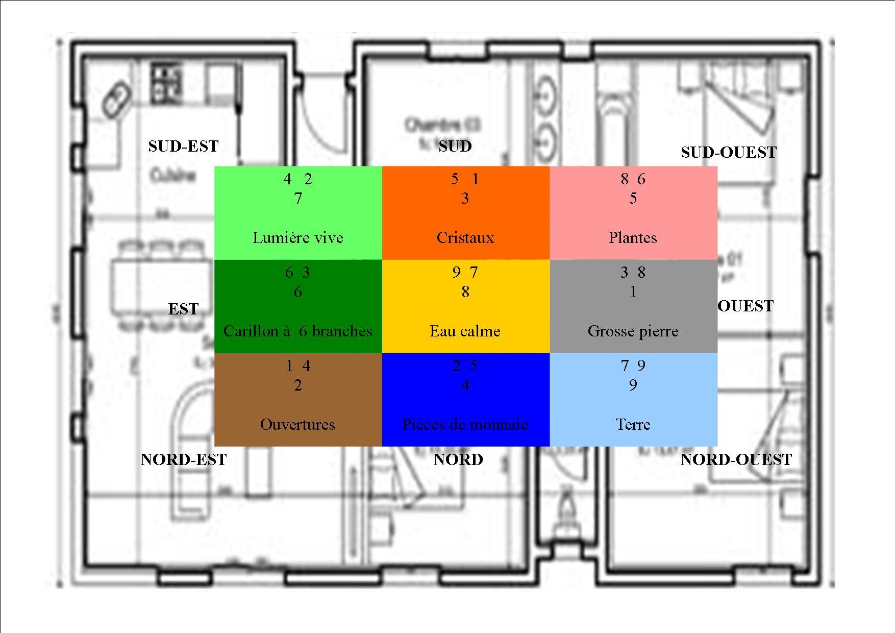 plan feng shui maison