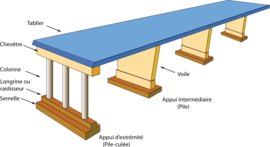 coupe vue pour terrasse