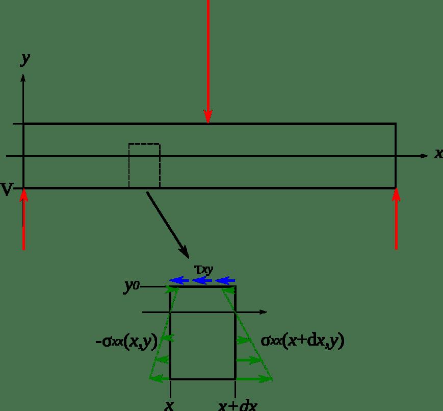 fendeuse hydraulique