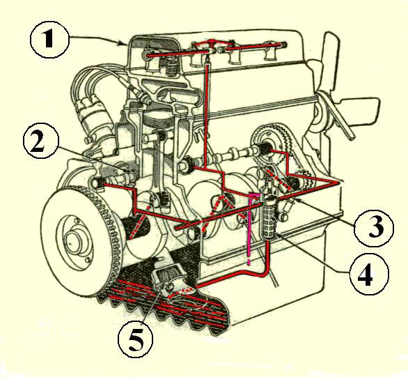filtre huile tracteur agricole
