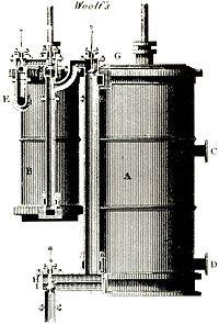 machine haute pression