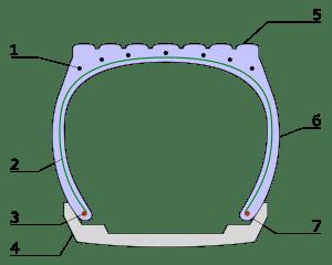 michelin pneumatique