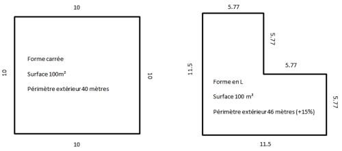plan maison carrée 100m2