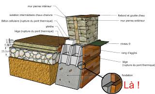 tonnelle en bois brico dépôt