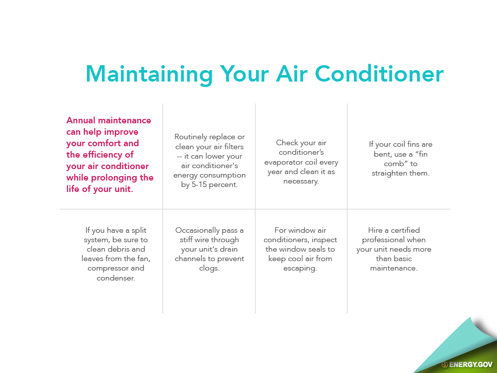 Home Air Conditioner 101