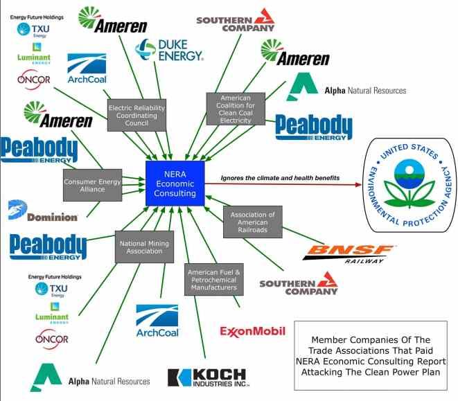 member_companies_behind_nera