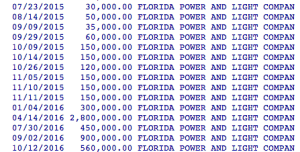 Florida Power & Light's direct contributions to Consumers for Smart Solar