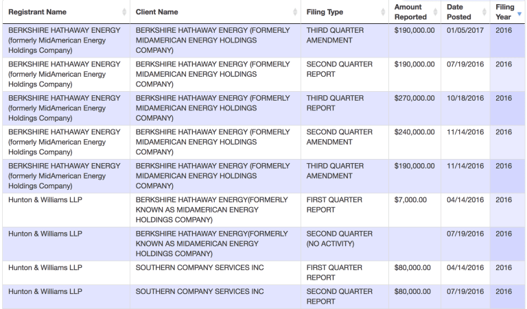 2016 Lobbying Records for EMRF Board Chair Mark Menezes. From Senate Office of Public Records