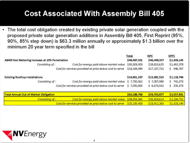 NV Energy chart on AB 405