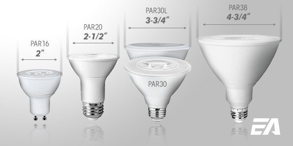 Led Light Bulb Sizes