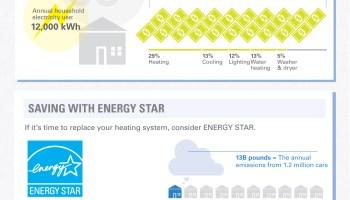 ENERGY STAR this winter