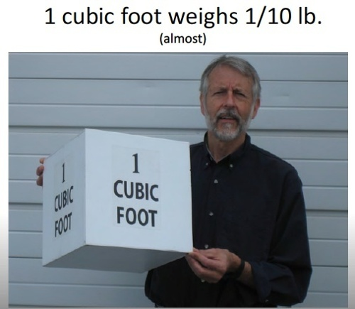 David-hill-air-weight-cubic-foot