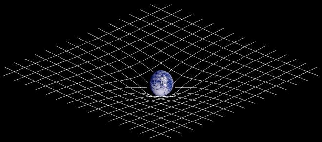 Spacetime Curvature Modeling Experimental Data