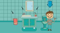Tablero la rutina de lavarse las manos 1