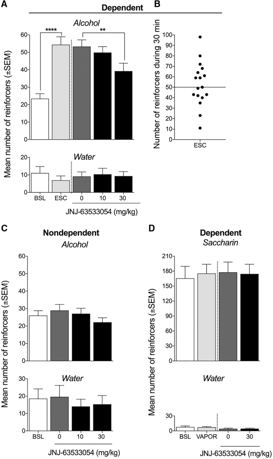 Systemic And Intra Habenular Activation Of The Orphan G Protein Coupled Receptor Gpr139