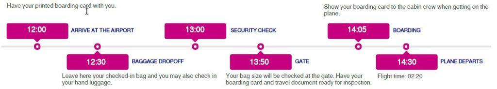 Wizz_Air_Nemt_boardingkort1