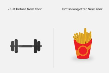 Resolutions this time next year