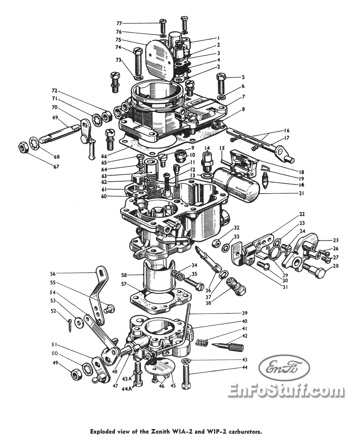 Carburetor Diagram Zenith Wia 2 And Wip Consul Mkii Zodiac