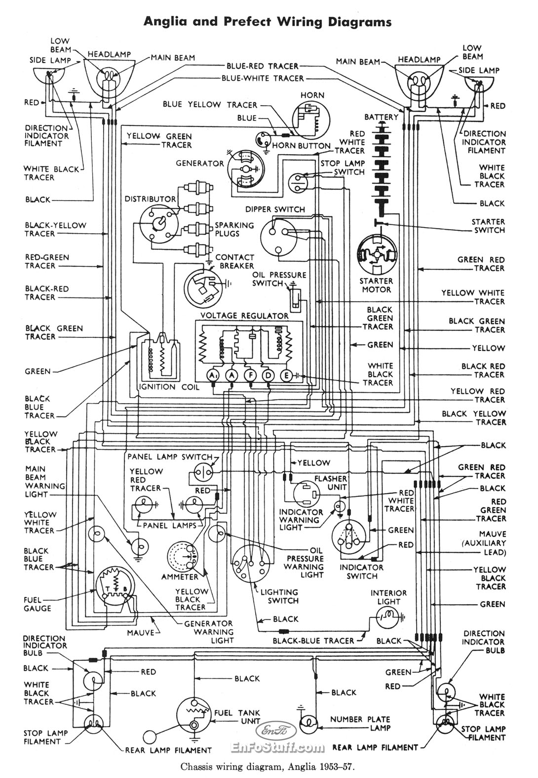 Wiring Diagram For Ford Anglia 57
