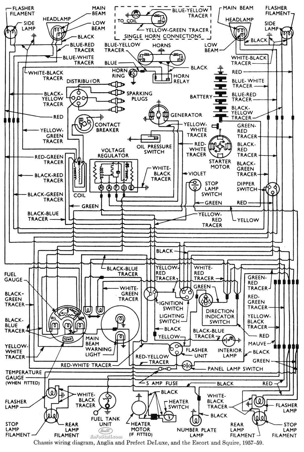 ford anglia prefect escort squire 1957 59 wiring diagram?resize\=665%2C987 columbia par car wiring diagram 2008 columbia par car motor Club Car Wiring Diagram Gas Engine at gsmx.co