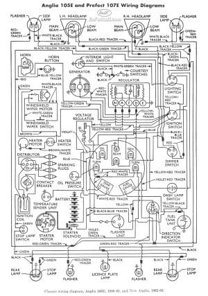 Wiring Diagram Rat RodRat Rod Pickup Truck | Rat Rod
