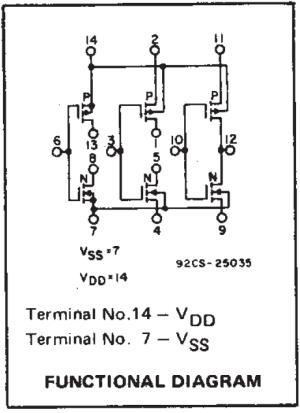 8 CMOS Logic Circuits — elec2210 10 documentation