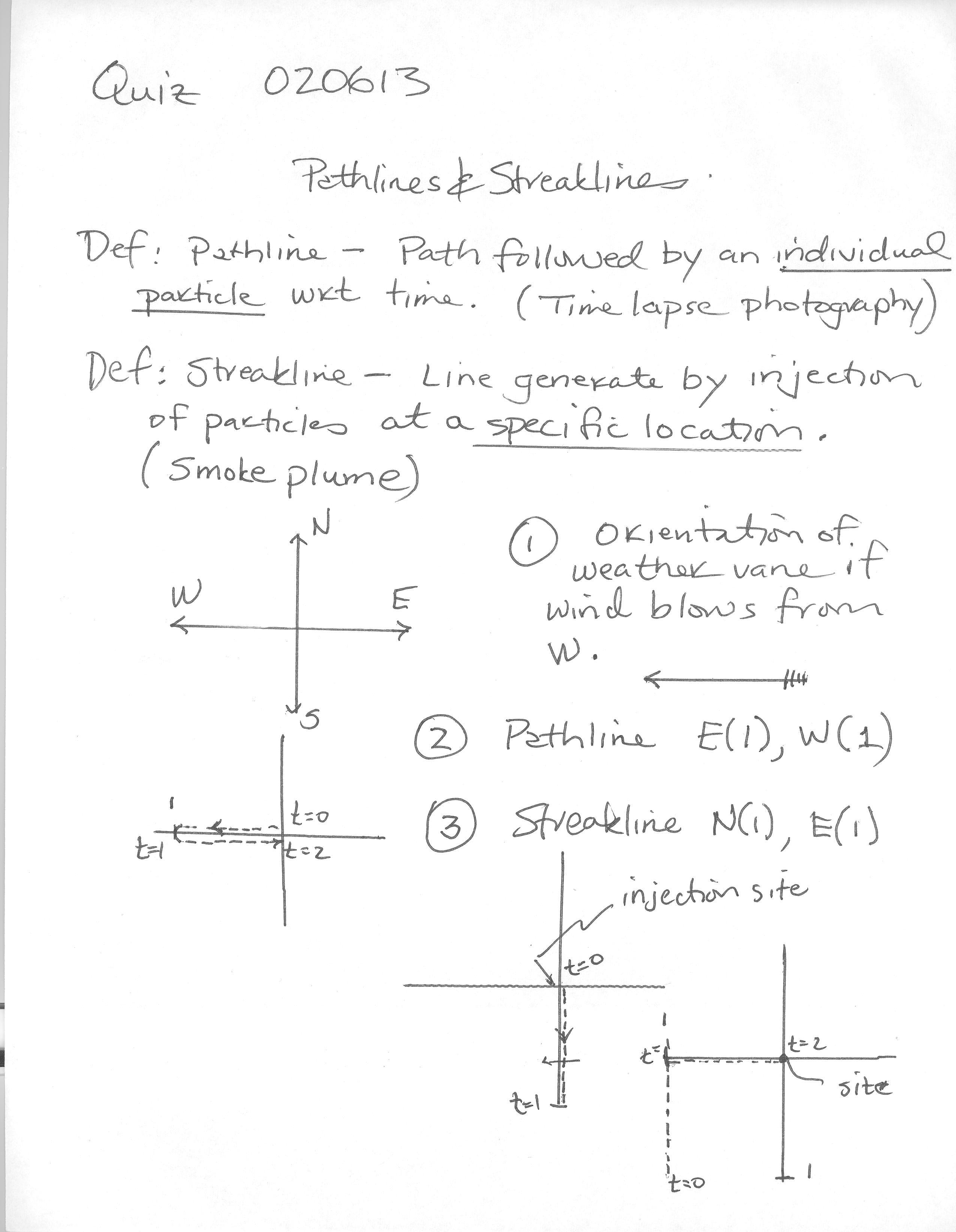 Bernoulli Energy Equation