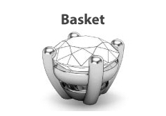 basket-setting